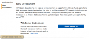 AWS ELB Web Server Environment