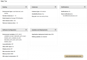 AWS ELB Web Tier Final Config